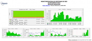 Graficas de monitorización Algecampus 2010